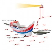 Babyboat, la cuill&egrave;re bateau